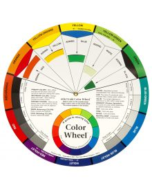 Artist's Colour Wheel Mixing Guide